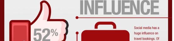 Influence of social media in travel