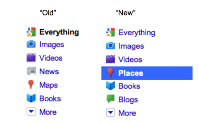 search options places